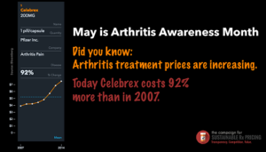 May Arthritis_2